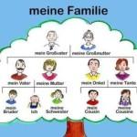 FAMILIE – СЕМЬЯ