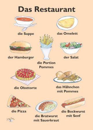 Слова по темам: еда на немецком