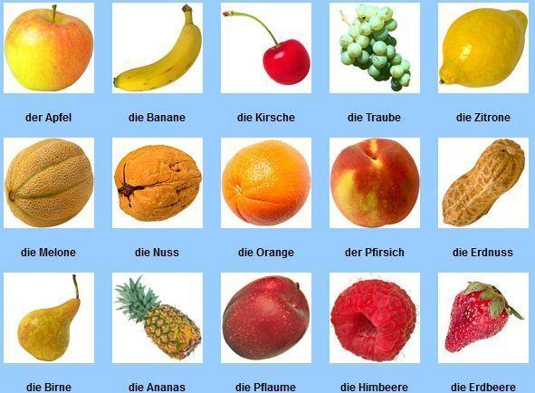 фрукты и овощи на немецком