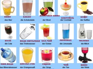 Слова по темам: напитки на немецком
