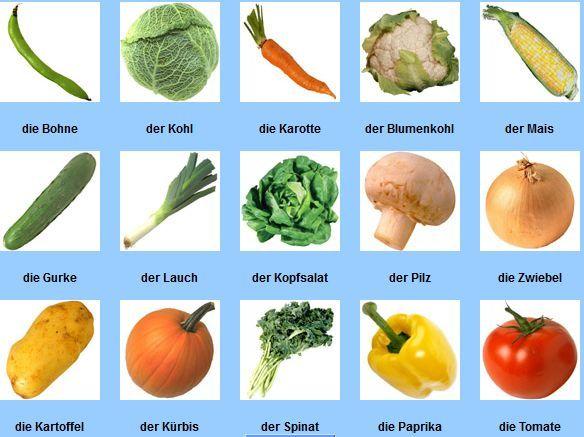 овощи на немецком