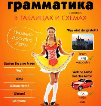 Grammar-German