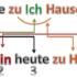 Порядок слов в немецком предложении