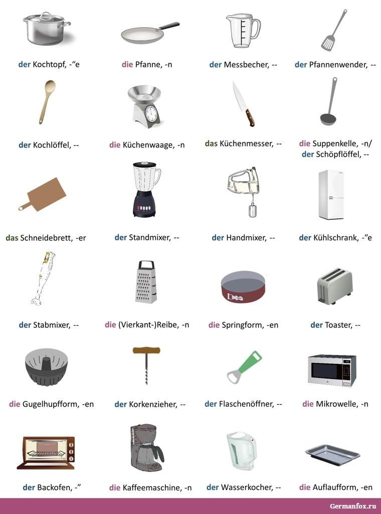 Кухонные принадлежности на немецком языке