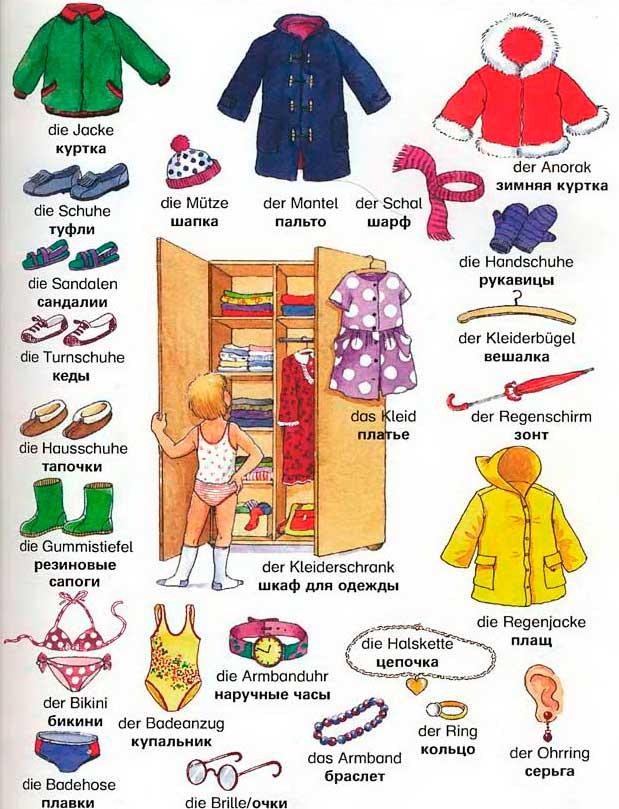 Одежда на немецком с произношением