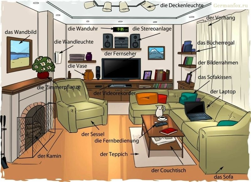 Мебель на немецком языке