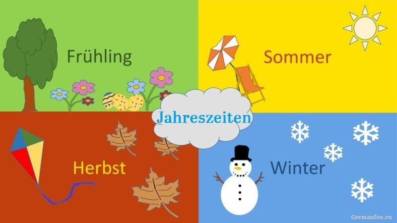 Времена года на немецком с переводом